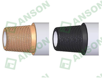 Antiseize button of drilling collar