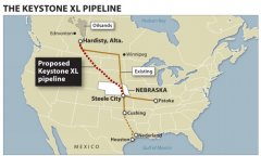 Why is the keystone XL pipeline project to be prevented?